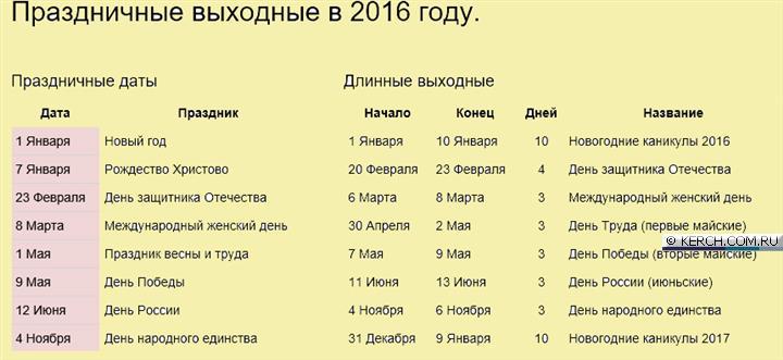 Календарь фен шуй на 2016 год